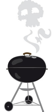 The Dangers of Barbequing Meat